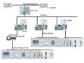 Electrical Controls Design